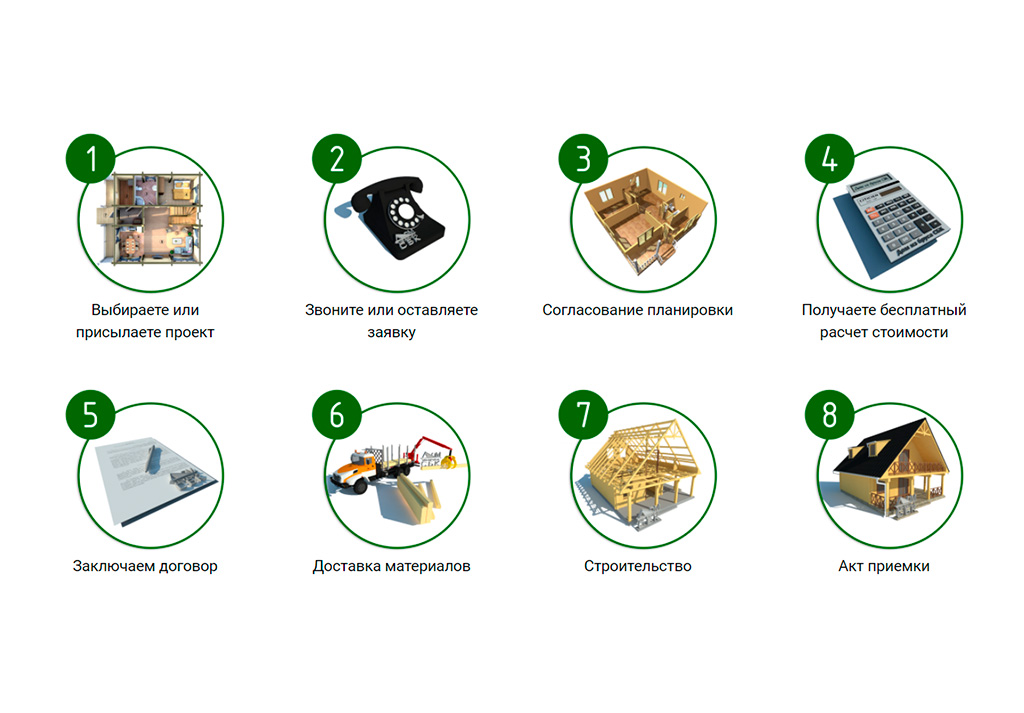 Схема работы строительства домов из бруса