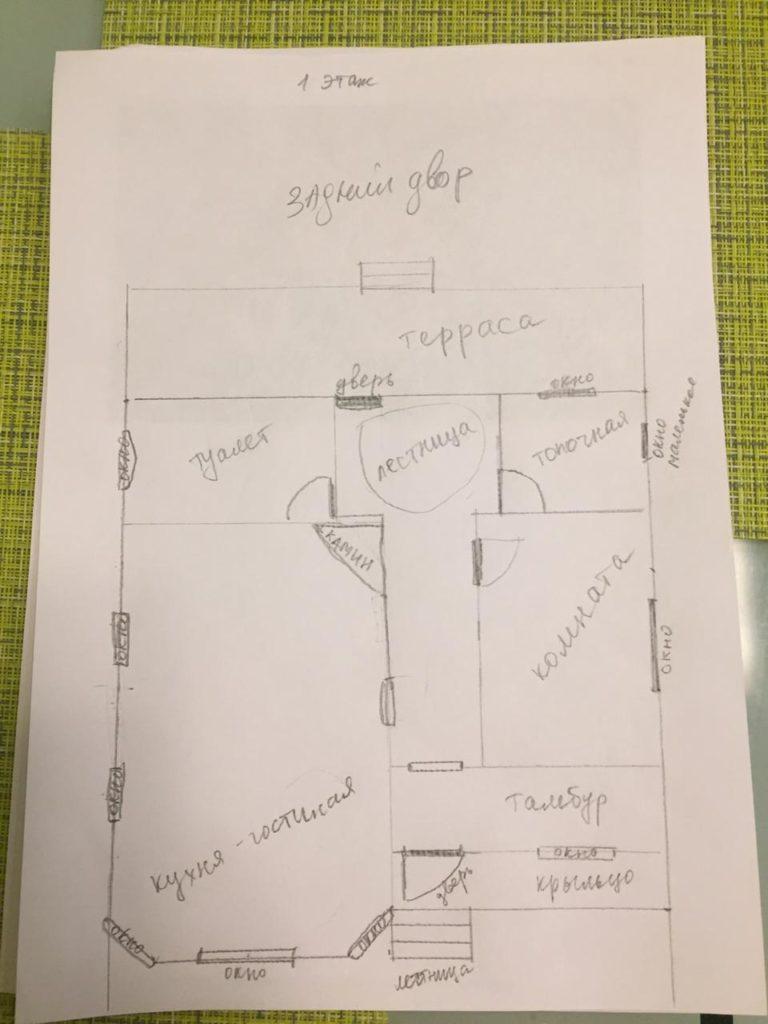 Планировка для индивидуального проекта 1эт - СБК Кострома